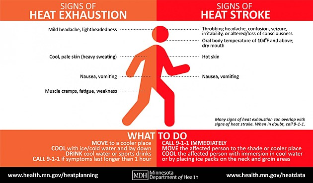 Minnesota Department of Health Heat Graphic- provided by MDH